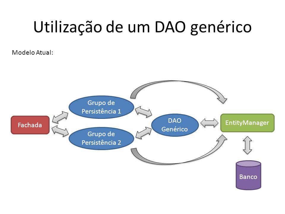 Utilização de um DAO genérico Modelo Atual: Fachada DAO Genérico EntityManager Banco Grupo de Persistência 1 Grupo de Persistência 2