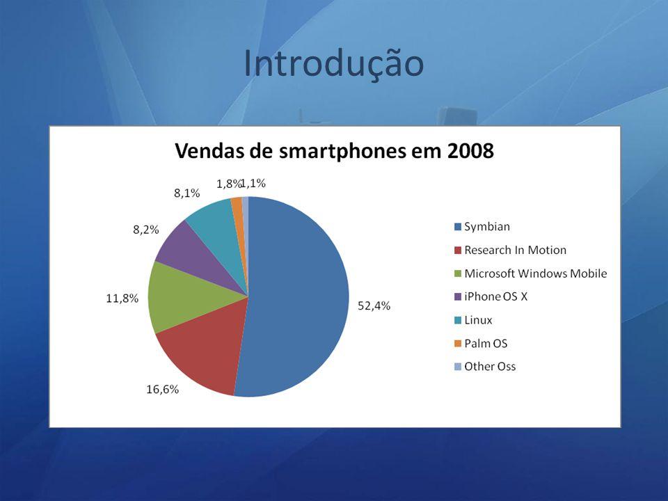 Criação de componentes que facilitem a coleta de dados Foco em aplicações corporativas Uso dos recursos multimídia Escopo restrito ao sistema operacional Symbian, plataforma S60 3rd Edition FP1 Proposta