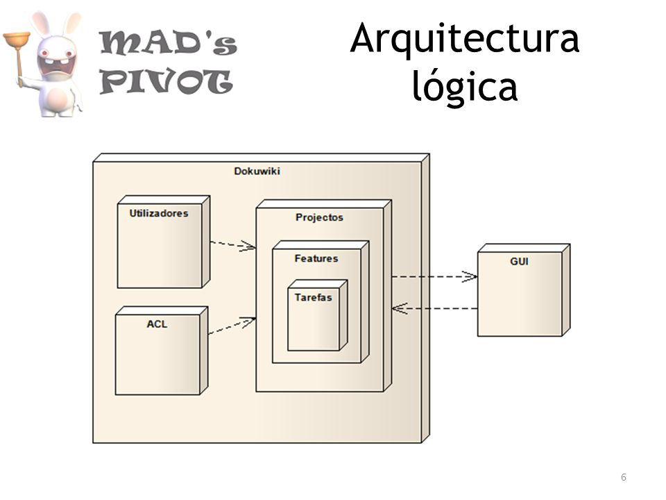 Arquitectura lógica 6