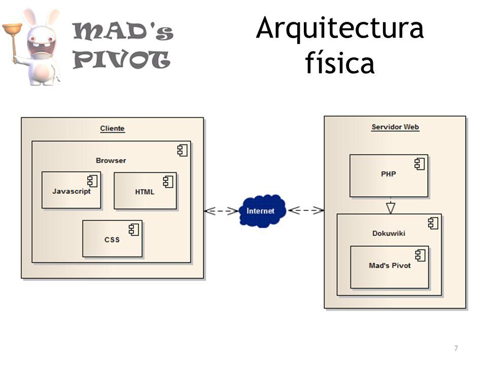 Arquitectura física 7