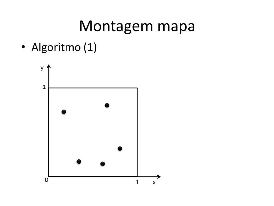 Montagem mapa Algoritmo (1) y x 1 1 0