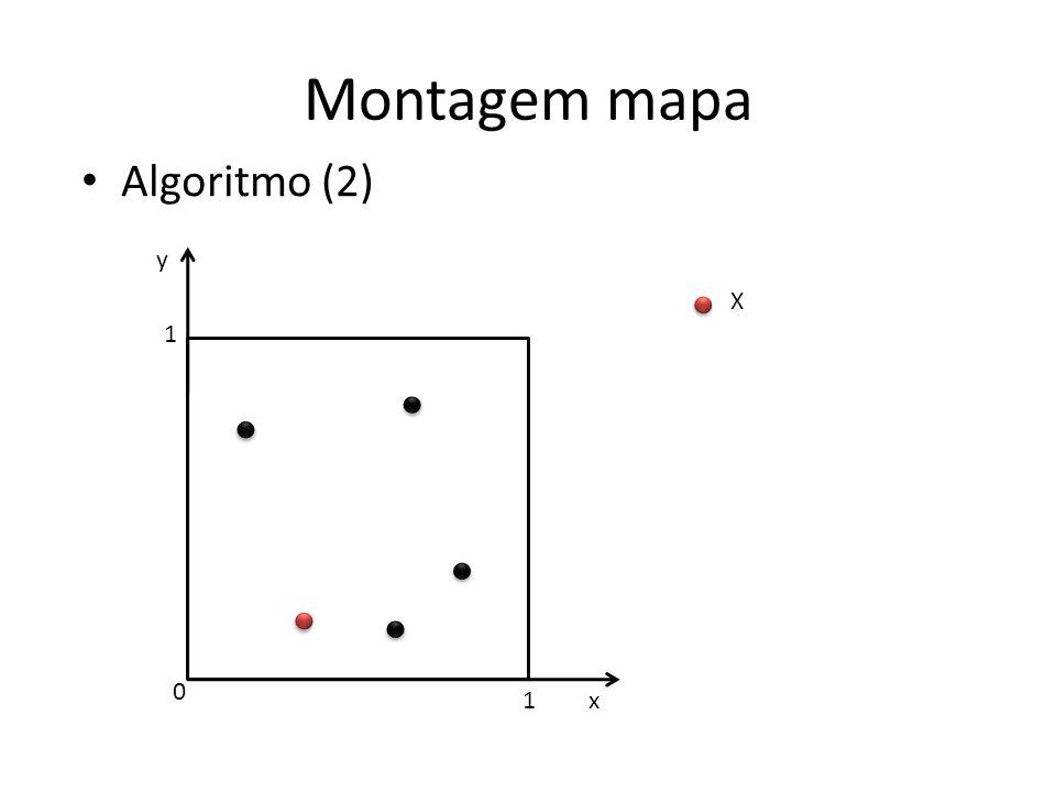 Montagem mapa Algoritmo (2) y x 1 1 0 X