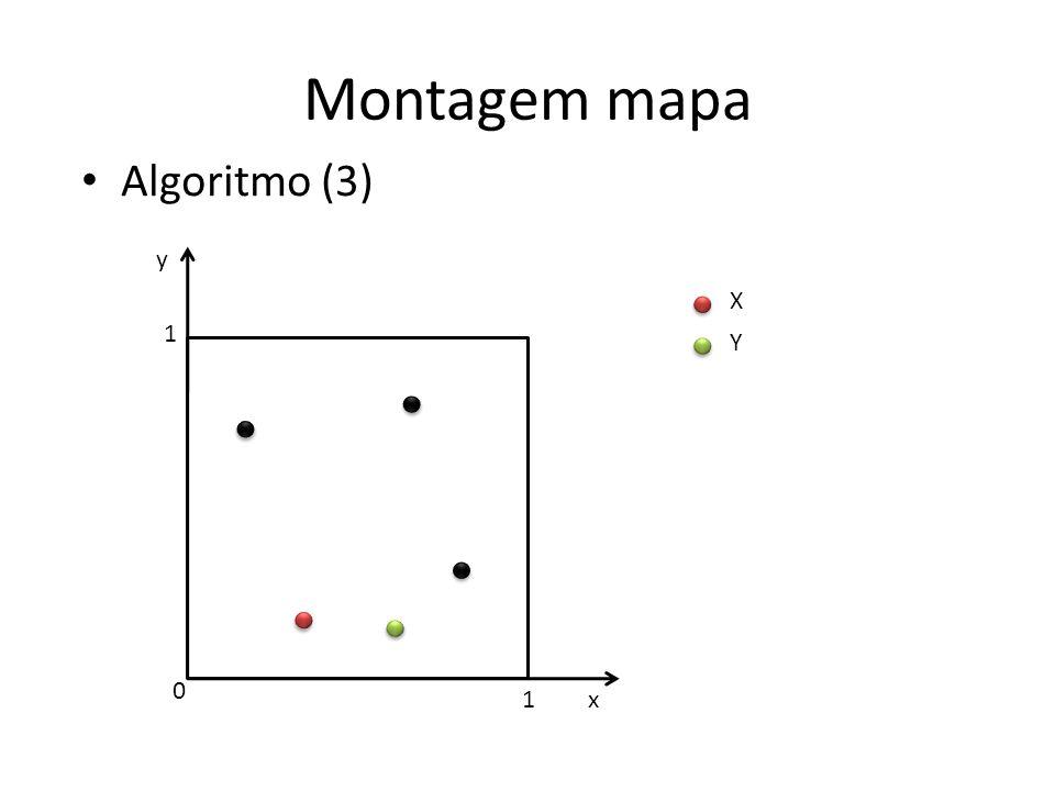 Montagem mapa Algoritmo (3) y x 1 1 0 X Y