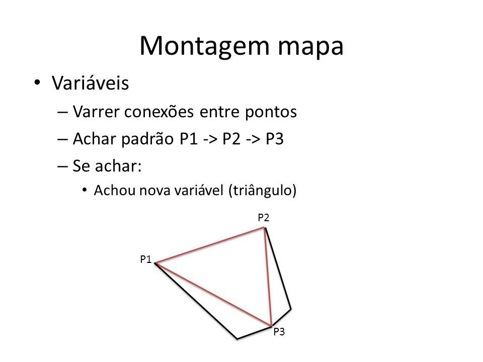 Montagem mapa Variáveis – Varrer conexões entre pontos – Achar padrão P1 -> P2 -> P3 – Se achar: Achou nova variável (triângulo) P1 P2 P3