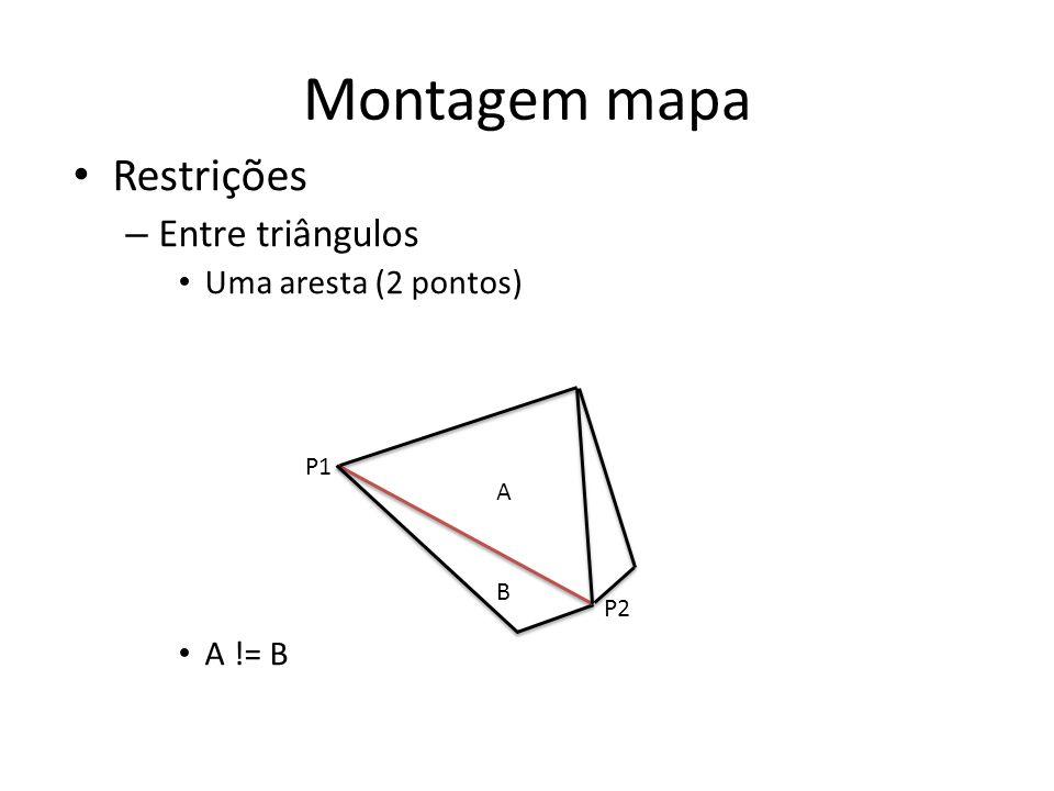 Montagem mapa Restrições – Entre triângulos Uma aresta (2 pontos) A != B P1 P2 A B