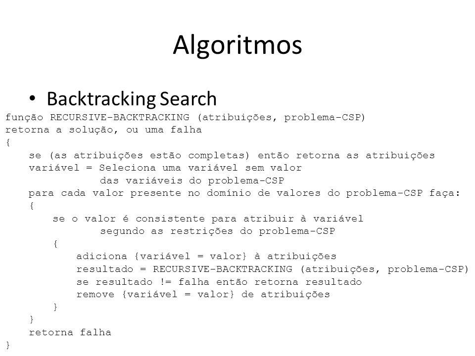 Algoritmos Backtracking Search função RECURSIVE-BACKTRACKING (atribuições, problema-CSP) retorna a solução, ou uma falha { se (as atribuições estão co