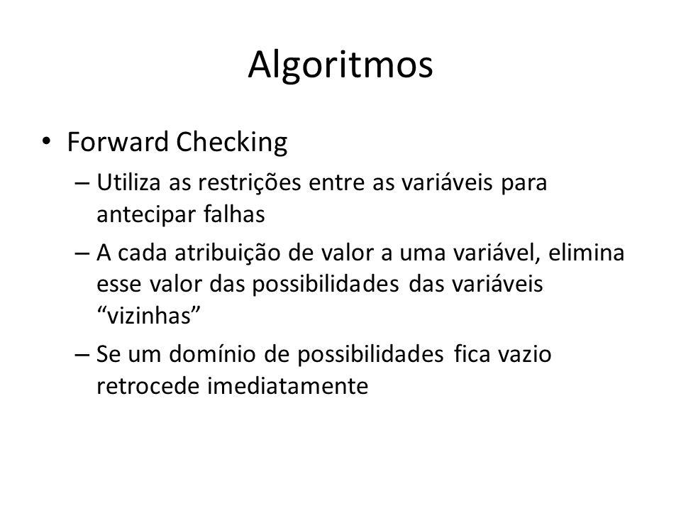 Algoritmos Forward Checking – Utiliza as restrições entre as variáveis para antecipar falhas – A cada atribuição de valor a uma variável, elimina esse