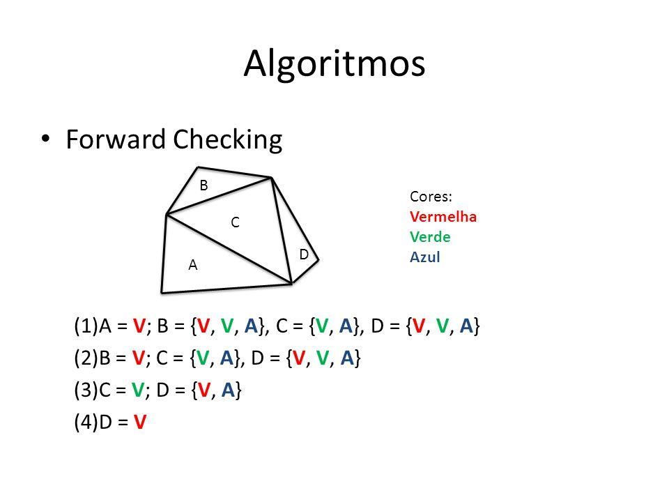 Algoritmos Forward Checking (1)A = V; B = {V, V, A}, C = {V, A}, D = {V, V, A} (2)B = V; C = {V, A}, D = {V, V, A} (3)C = V; D = {V, A} (4)D = V A B C