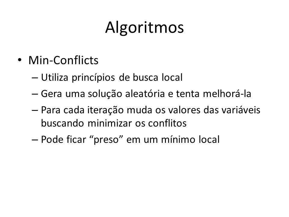 Algoritmos Min-Conflicts – Utiliza princípios de busca local – Gera uma solução aleatória e tenta melhorá-la – Para cada iteração muda os valores das