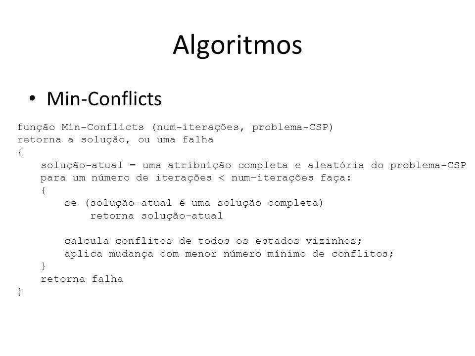 Algoritmos Min-Conflicts função Min-Conflicts (num-iterações, problema-CSP) retorna a solução, ou uma falha { solução-atual = uma atribuição completa