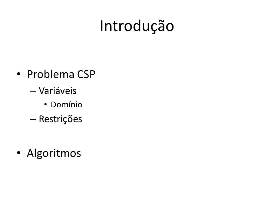 Introdução Problema CSP – Variáveis Domínio – Restrições Algoritmos
