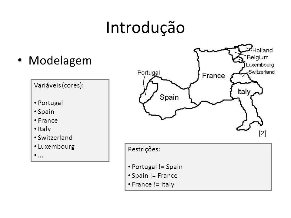Introdução Modelagem Variáveis (cores): Portugal Spain France Italy Switzerland Luxembourg... Restrições: Portugal != Spain Spain != France France !=