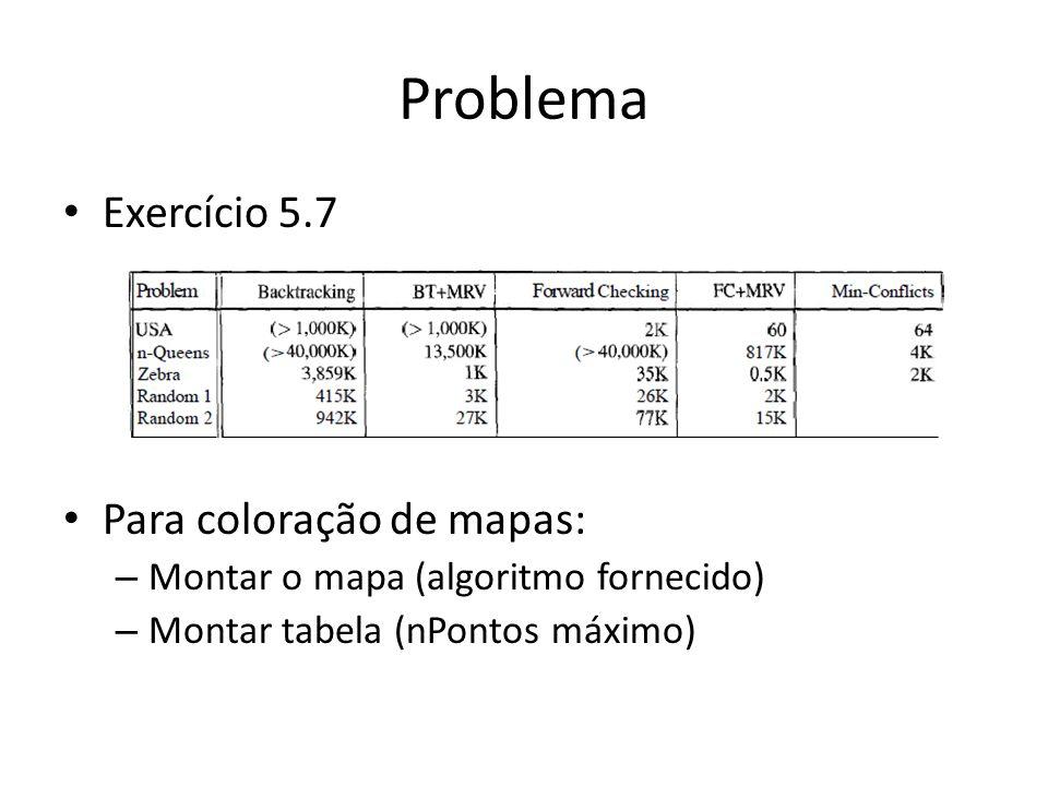Problema Exercício 5.7 Para coloração de mapas: – Montar o mapa (algoritmo fornecido) – Montar tabela (nPontos máximo)