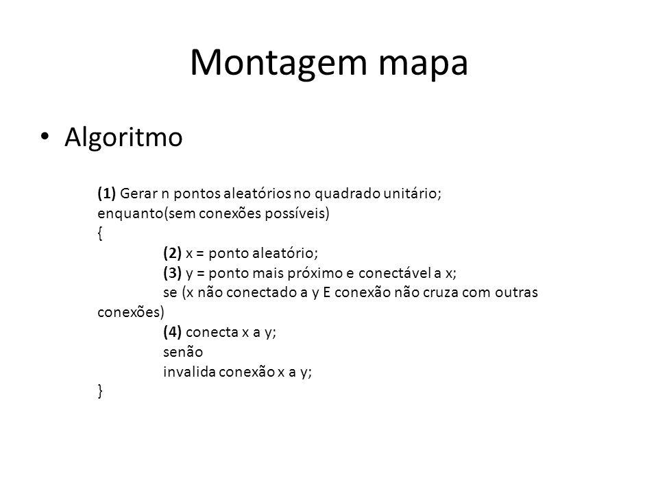 Montagem mapa Algoritmo (1) Gerar n pontos aleatórios no quadrado unitário; enquanto(sem conexões possíveis) { (2) x = ponto aleatório; (3) y = ponto