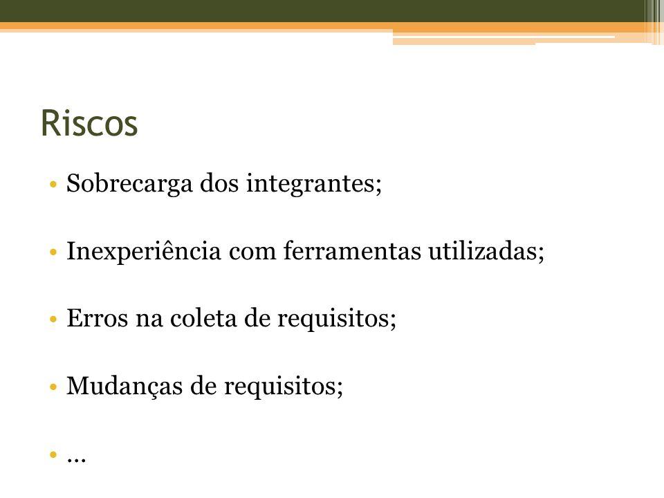Sobrecarga dos integrantes; Inexperiência com ferramentas utilizadas; Erros na coleta de requisitos; Mudanças de requisitos;...