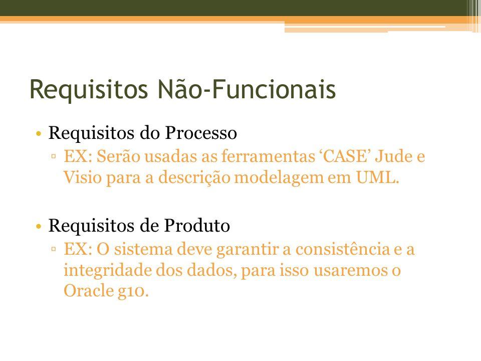 Requisitos do Processo EX: Serão usadas as ferramentas CASE Jude e Visio para a descrição modelagem em UML. Requisitos de Produto EX: O sistema deve g