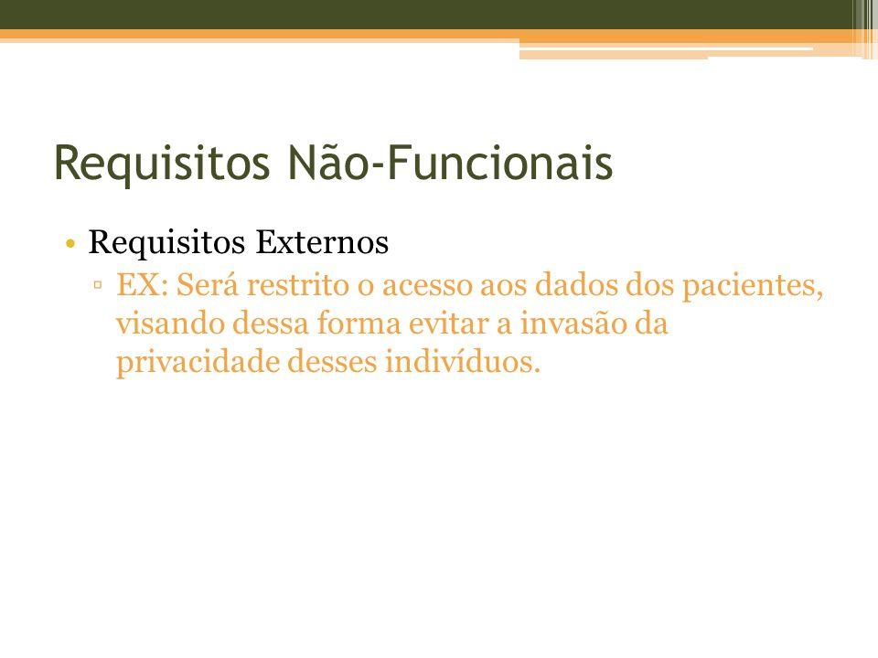 Requisitos Não-Funcionais Requisitos Externos EX: Será restrito o acesso aos dados dos pacientes, visando dessa forma evitar a invasão da privacidade