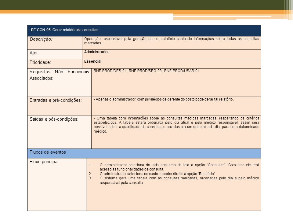 [ RF-CON-05] Gerar relatório de consultas Descrição: Operação responsável pela geração de um relatório contendo informações sobre todas as consultas marcadas.