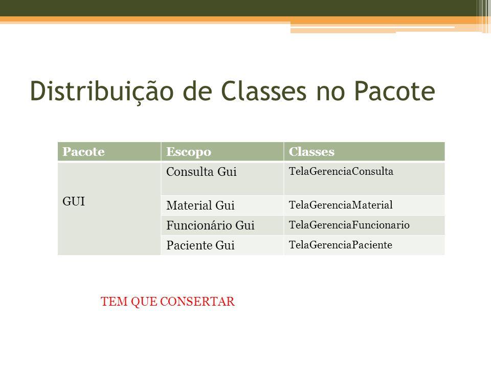Distribuição de Classes no Pacote PacoteEscopoClasses GUI Consulta Gui TelaGerenciaConsulta Material Gui TelaGerenciaMaterial Funcionário Gui TelaGere