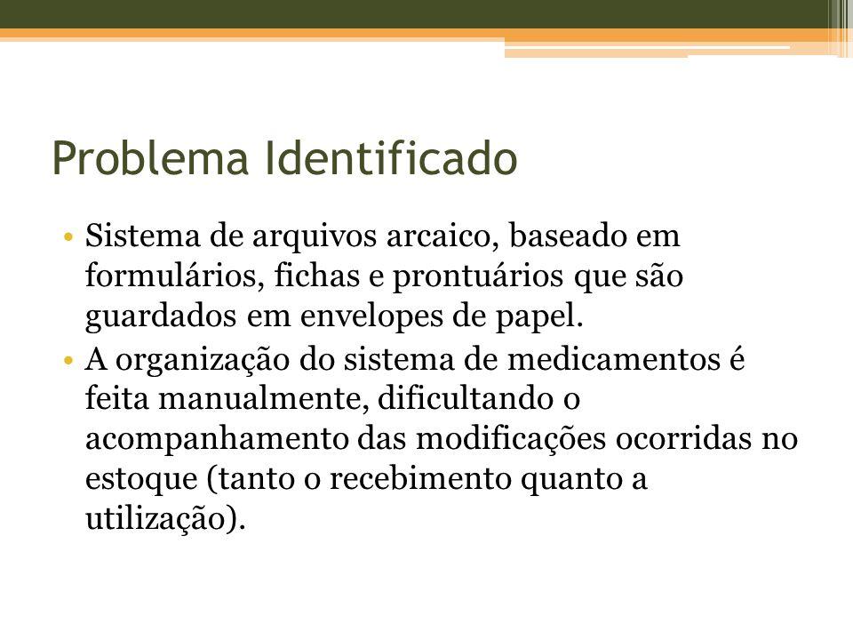 Sistema de arquivos arcaico, baseado em formulários, fichas e prontuários que são guardados em envelopes de papel.
