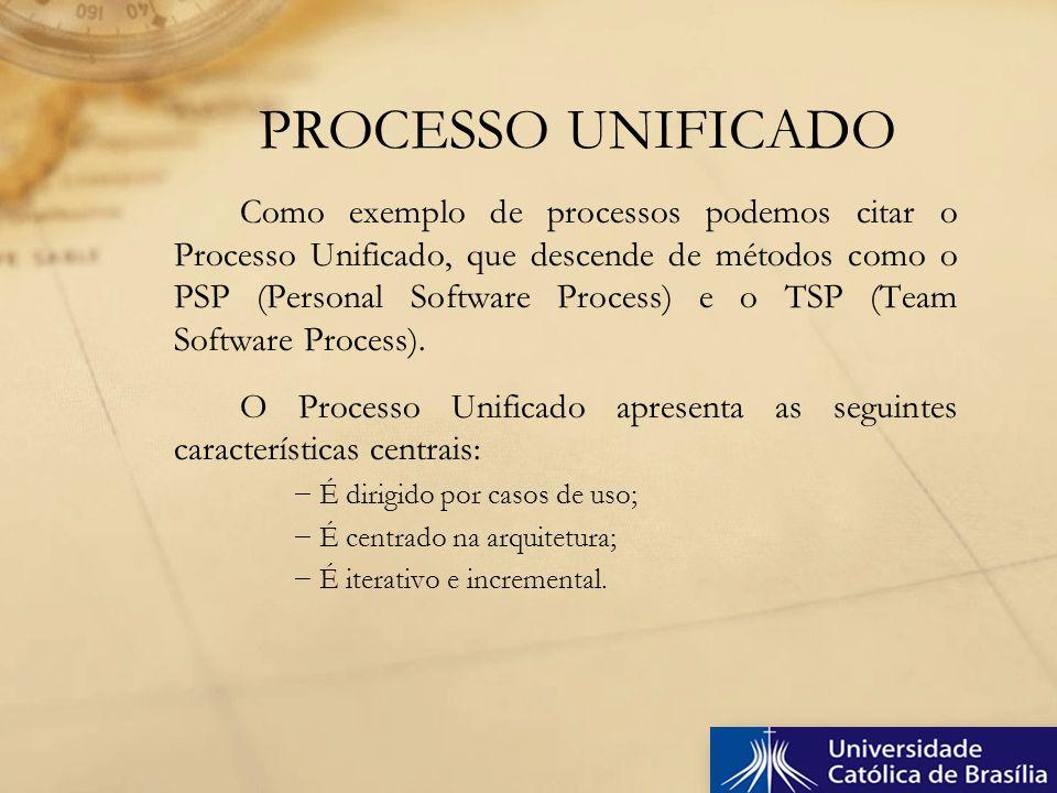 Como exemplo de processos podemos citar o Processo Unificado, que descende de métodos como o PSP (Personal Software Process) e o TSP (Team Software Pr