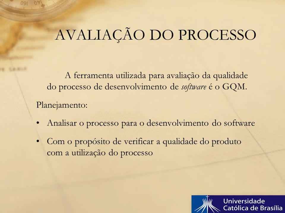A ferramenta utilizada para avaliação da qualidade do processo de desenvolvimento de software é o GQM. Planejamento: Analisar o processo para o desenv
