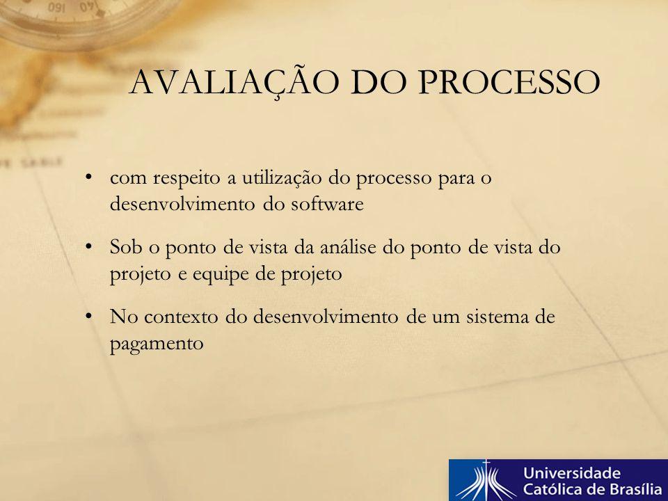 com respeito a utilização do processo para o desenvolvimento do software Sob o ponto de vista da análise do ponto de vista do projeto e equipe de proj