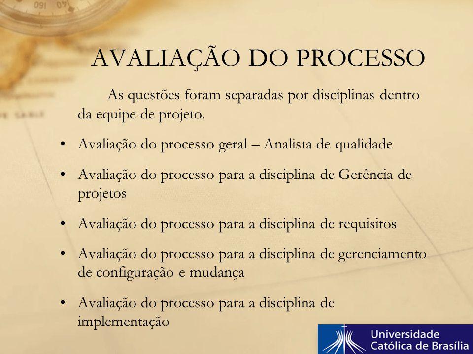 As questões foram separadas por disciplinas dentro da equipe de projeto. Avaliação do processo geral – Analista de qualidade Avaliação do processo par