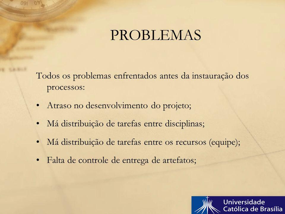 Todos os problemas enfrentados antes da instauração dos processos: Atraso no desenvolvimento do projeto; Má distribuição de tarefas entre disciplinas;