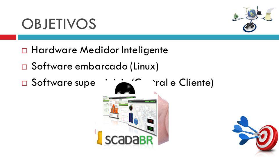 OBJETIVOS Hardware Medidor Inteligente Software embarcado (Linux) Software supervisório (Central e Cliente)