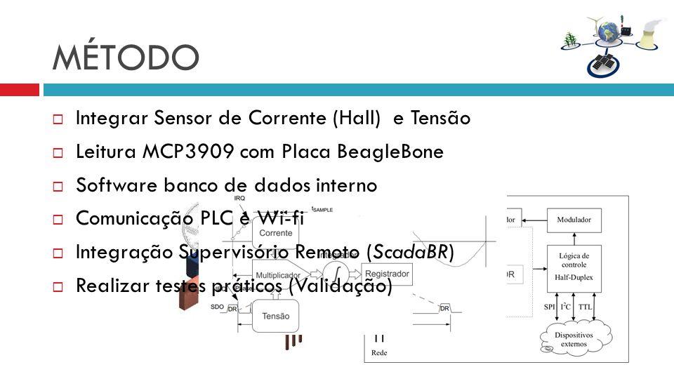 MÉTODO Integrar Sensor de Corrente (Hall) e Tensão Leitura MCP3909 com Placa BeagleBone Software banco de dados interno Comunicação PLC e Wi-fi Integração Supervisório Remoto (ScadaBR) Realizar testes práticos (Validação)