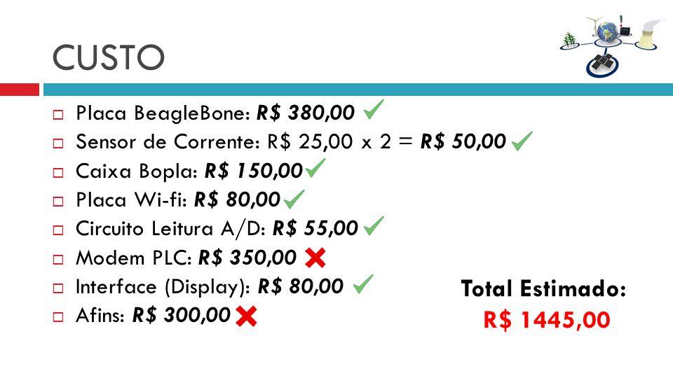 CUSTO Placa BeagleBone: R$ 380,00 Sensor de Corrente: R$ 25,00 x 2 = R$ 50,00 Caixa Bopla: R$ 150,00 Placa Wi-fi: R$ 80,00 Circuito Leitura A/D: R$ 55