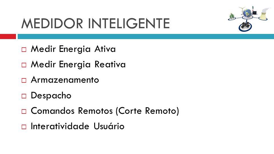 MEDIDOR INTELIGENTE Medir Energia Ativa Medir Energia Reativa Armazenamento Despacho Comandos Remotos (Corte Remoto) Interatividade Usuário
