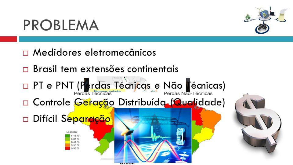 PROBLEMA Medidores eletromecânicos Brasil tem extensões continentais PT e PNT (Perdas Técnicas e Não Técnicas) Controle Geração Distribuída (Qualidade) Difícil Separação de tarifas
