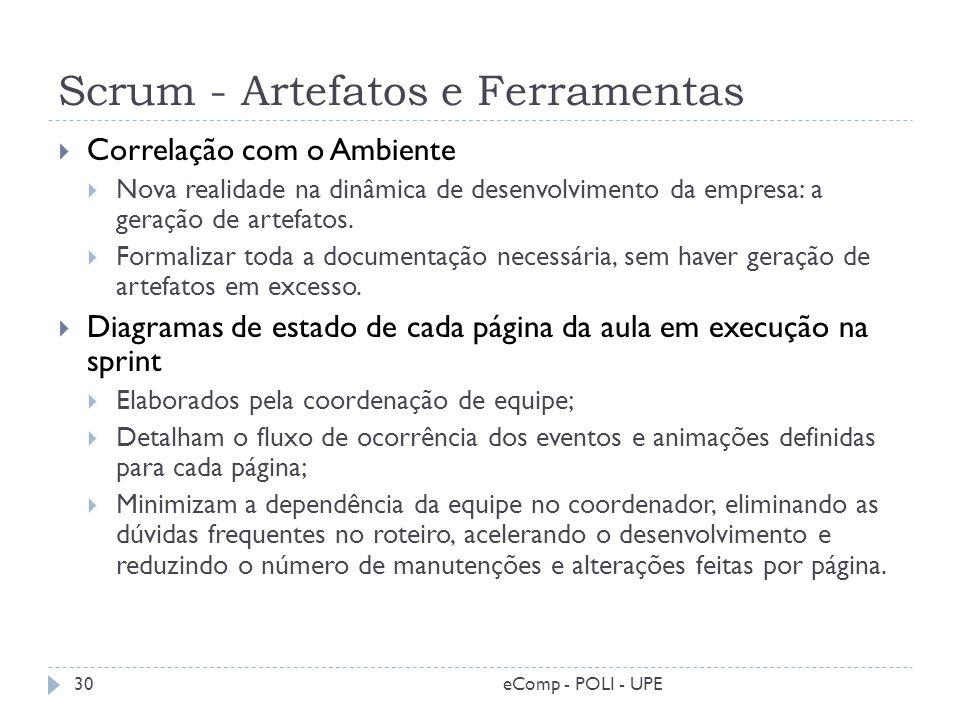 Scrum - Artefatos e Ferramentas Correlação com o Ambiente Nova realidade na dinâmica de desenvolvimento da empresa: a geração de artefatos. Formalizar