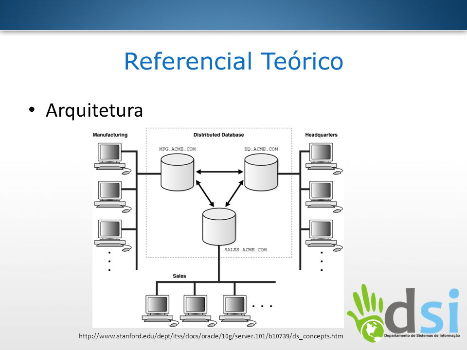 Referencial Teórico Arquitetura http://www.stanford.edu/dept/itss/docs/oracle/10g/server.101/b10739/ds_concepts.htm