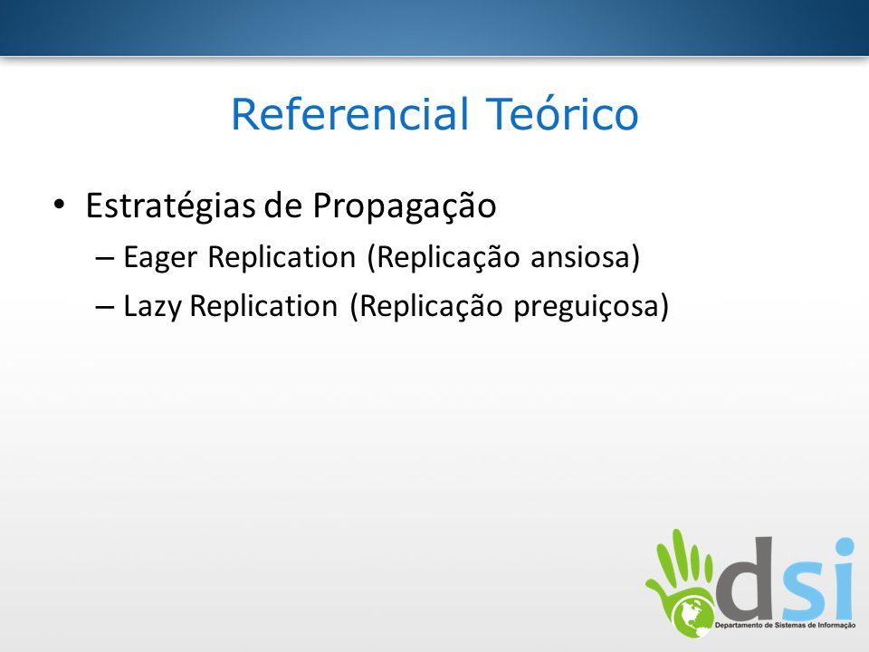Referencial Teórico Estratégias de Propagação – Eager Replication (Replicação ansiosa) – Lazy Replication (Replicação preguiçosa)