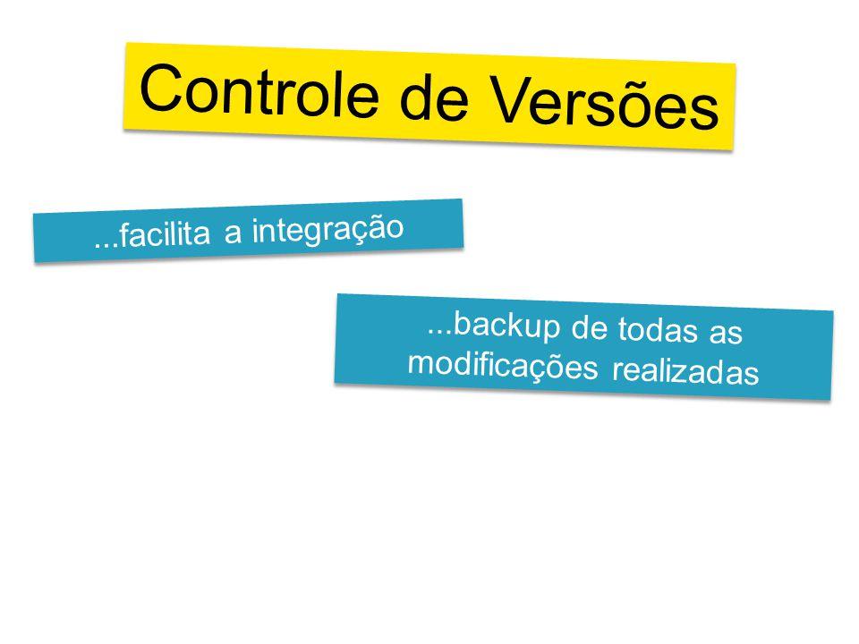 ...facilita a integração...backup de todas as modificações realizadas Controle de Versões