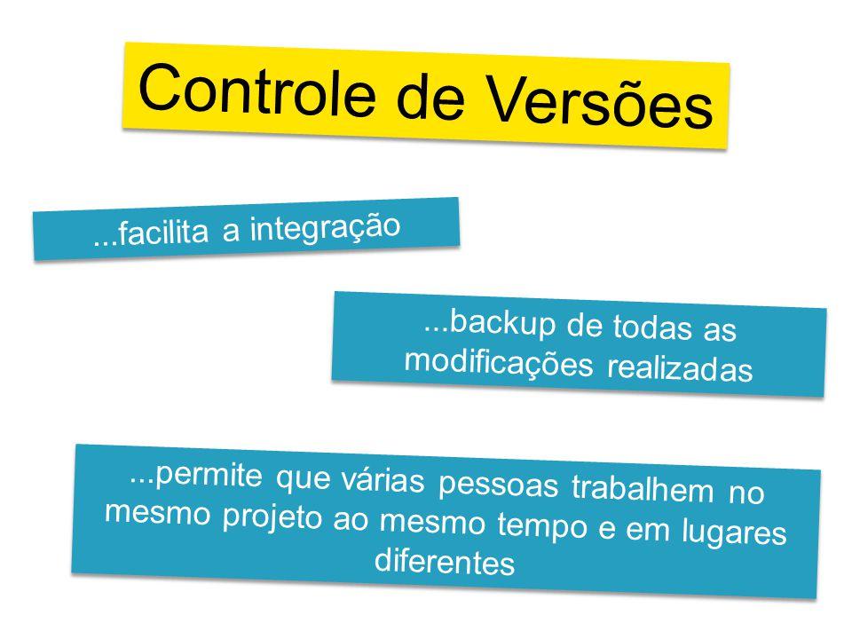 ...facilita a integração...backup de todas as modificações realizadas...permite que várias pessoas trabalhem no mesmo projeto ao mesmo tempo e em lugares diferentes Controle de Versões