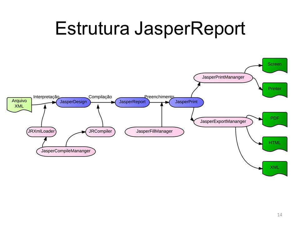 Estrutura JasperReport 14