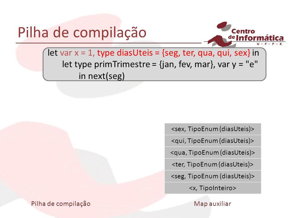 Pilha de compilação xTipoInteiro let var x = 1, type diasUteis = {seg, ter, qua, qui, sex} in let type primTrimestre = {jan, fev, mar}, var y = e in next(seg) Pilha de compilação Map auxiliar