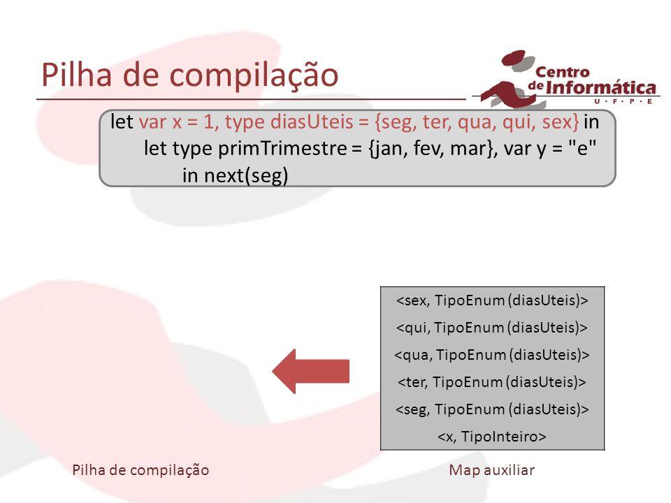 Pilha de compilação let var x = 1, type diasUteis = {seg, ter, qua, qui, sex} in let type primTrimestre = {jan, fev, mar}, var y = e in next(seg) Pilha de compilação Map auxiliar