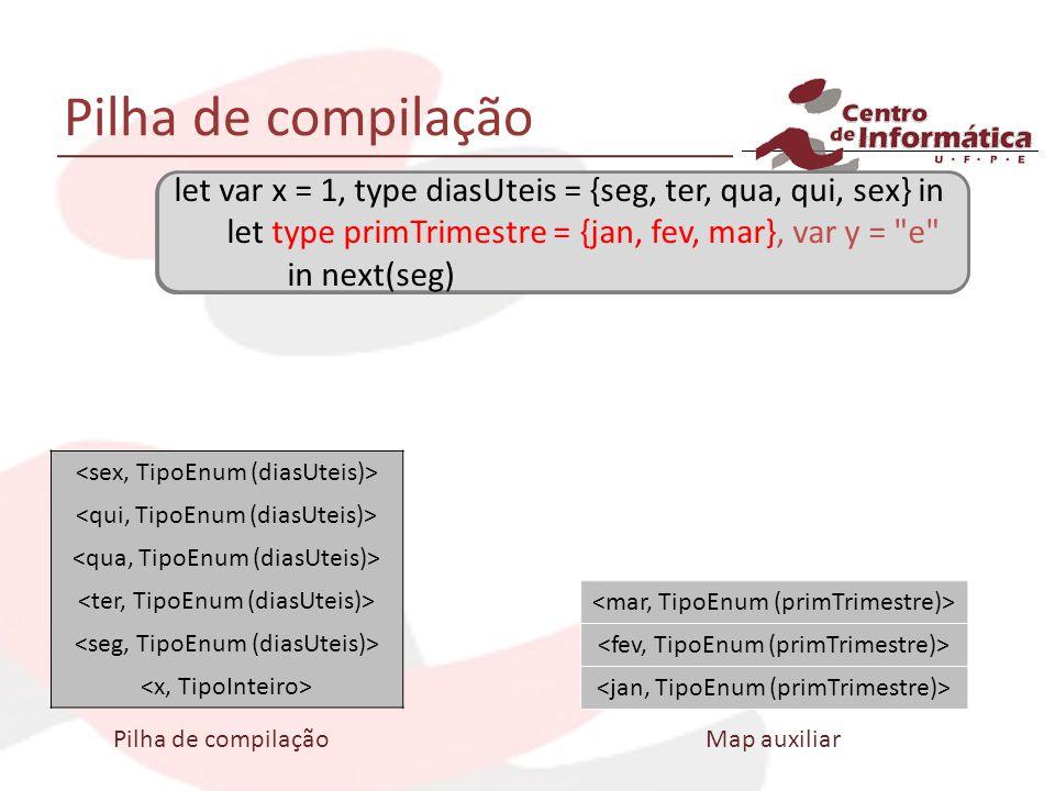 Pilha de compilação Map auxiliar let var x = 1, type diasUteis = {seg, ter, qua, qui, sex} in let type primTrimestre = {jan, fev, mar}, var y =