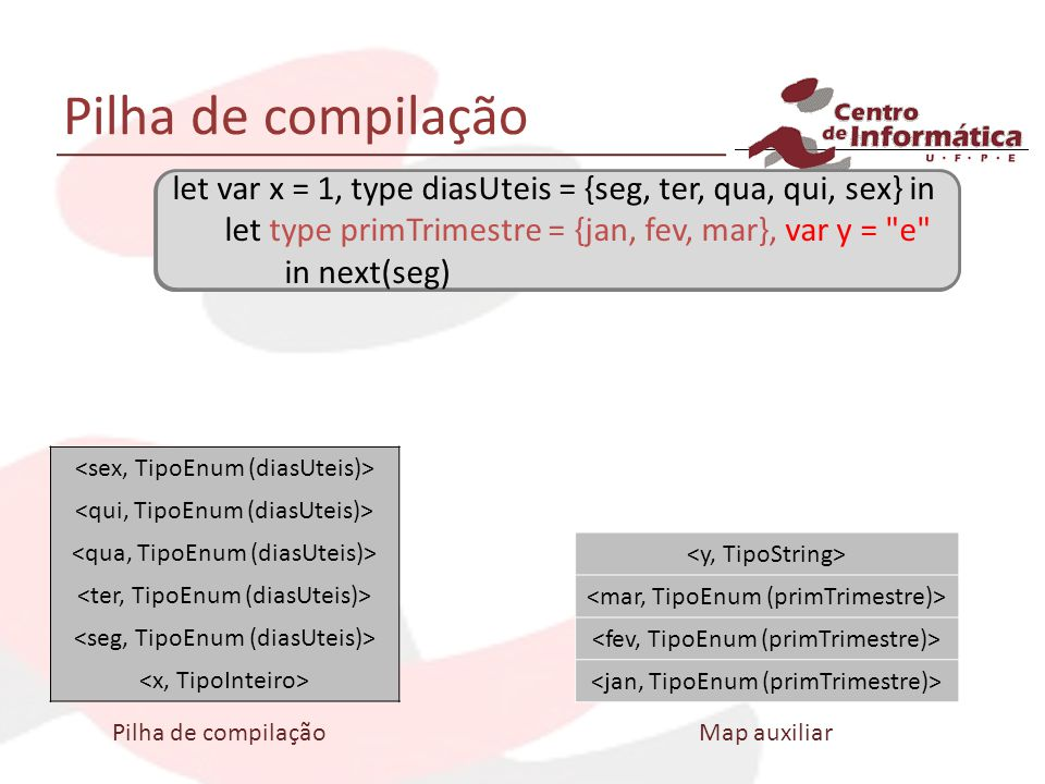 Pilha de compilação Map auxiliar let var x = 1, type diasUteis = {seg, ter, qua, qui, sex} in let type primTrimestre = {jan, fev, mar}, var y = e in next(seg) let var x = 1, type diasUteis = {seg, ter, qua, qui, sex} in let type primTrimestre = {jan, fev, mar}, var y = e in next(seg)