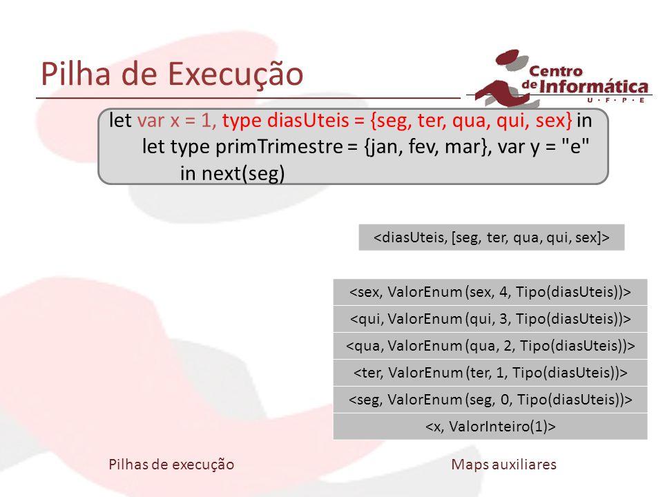 Pilha de Execução let var x = 1, type diasUteis = {seg, ter, qua, qui, sex} in let type primTrimestre = {jan, fev, mar}, var y = e in next(seg) Pilhas de execução Maps auxiliares