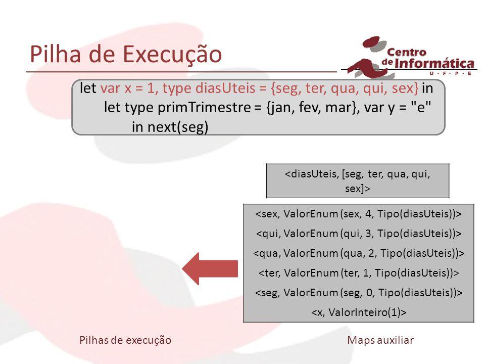 Pilha de Execução let var x = 1, type diasUteis = {seg, ter, qua, qui, sex} in let type primTrimestre = {jan, fev, mar}, var y = e in next(seg) Pilhas de execução Maps auxiliar
