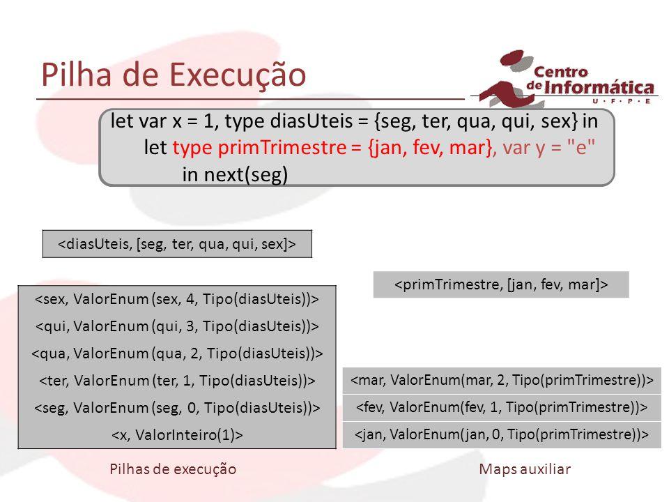 Pilha de Execução let var x = 1, type diasUteis = {seg, ter, qua, qui, sex} in let type primTrimestre = {jan, fev, mar}, var y =