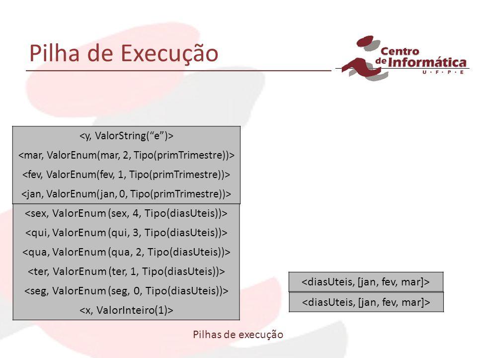 Pilha de Execução Pilhas de execução