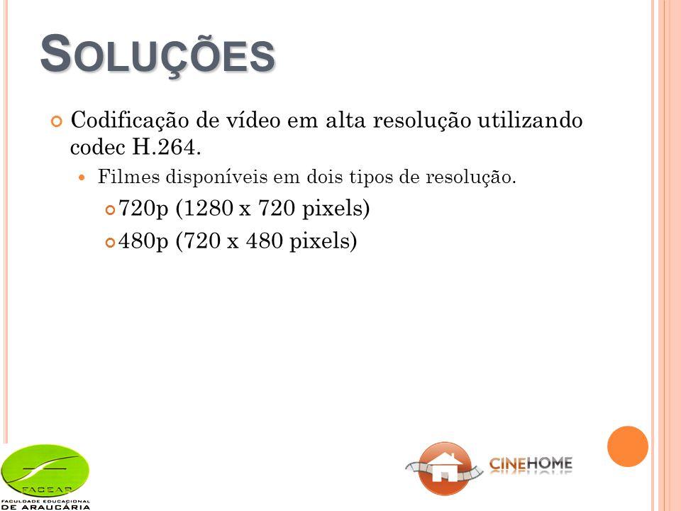 Codificação de vídeo em alta resolução utilizando codec H.264.