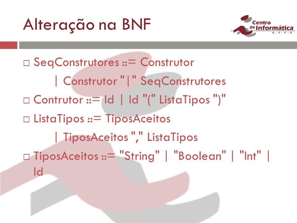 Alteração na BNF SeqConstrutores ::= Construtor | Construtor | SeqConstrutores Contrutor ::= Id | Id ( ListaTipos ) ListaTipos ::= TiposAceitos | TiposAceitos , ListaTipos TiposAceitos ::= String | Boolean | Int | Id